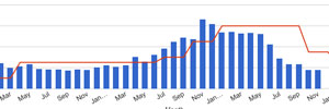 アルミ地金価格推移表
